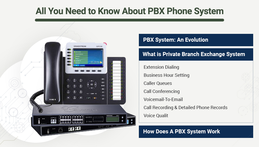 All You Need to Know About PBX Phone System