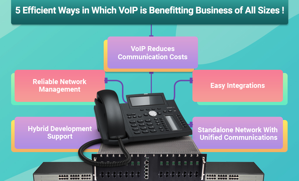5 Efficient Ways in Which VoIP is Benefitting Business of All Sizes