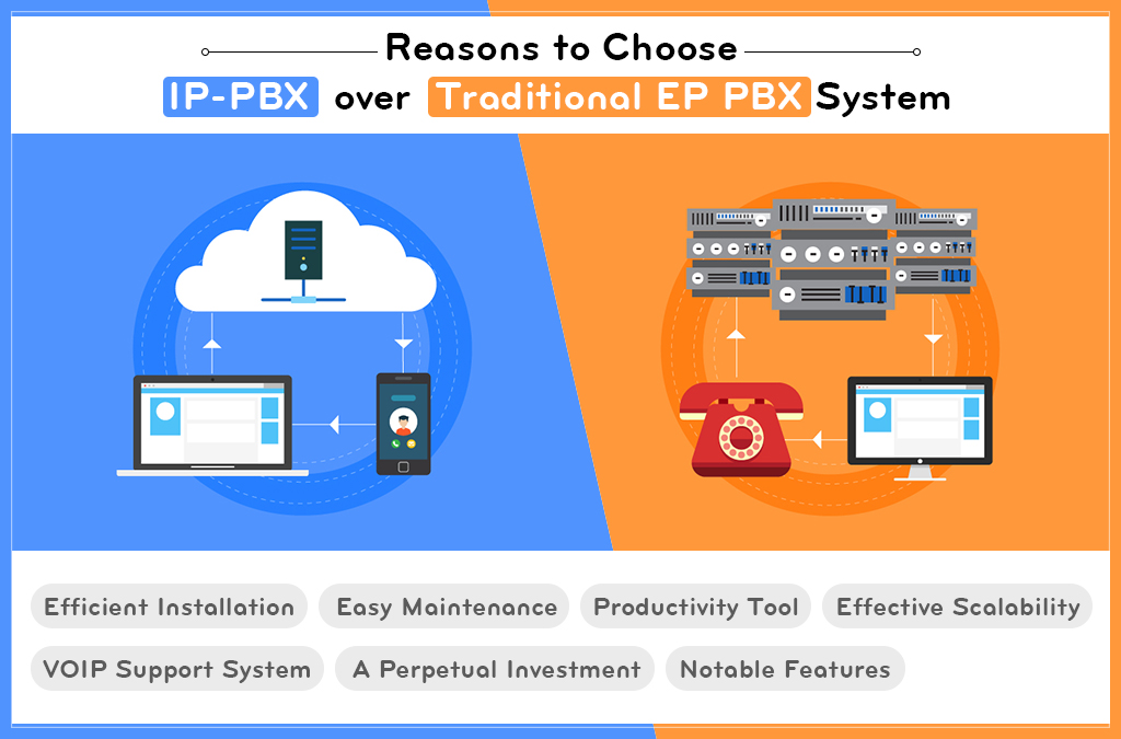 Reasons to Choose IP-PBX over Traditional EP PBX System