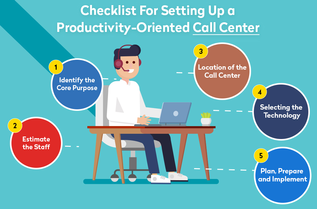 Checklist For Setting Up a Productivity-Oriented Call Center