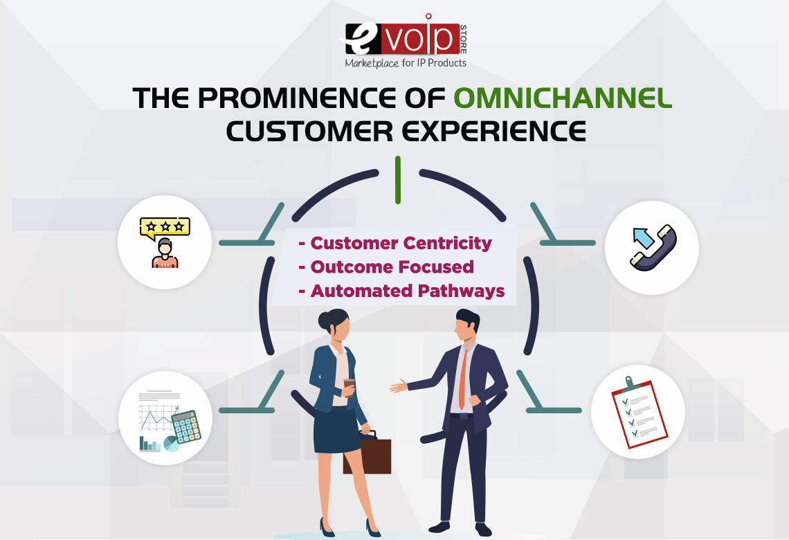 The Prominence of Omnichannel Customer Experience
