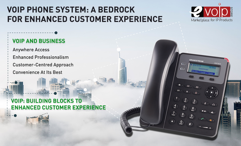 VoIP Phone System: A Bedrock For Enhanced Customer Experience