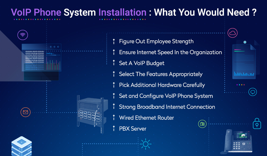 VoIP Phone System Installation: What You Would Need?